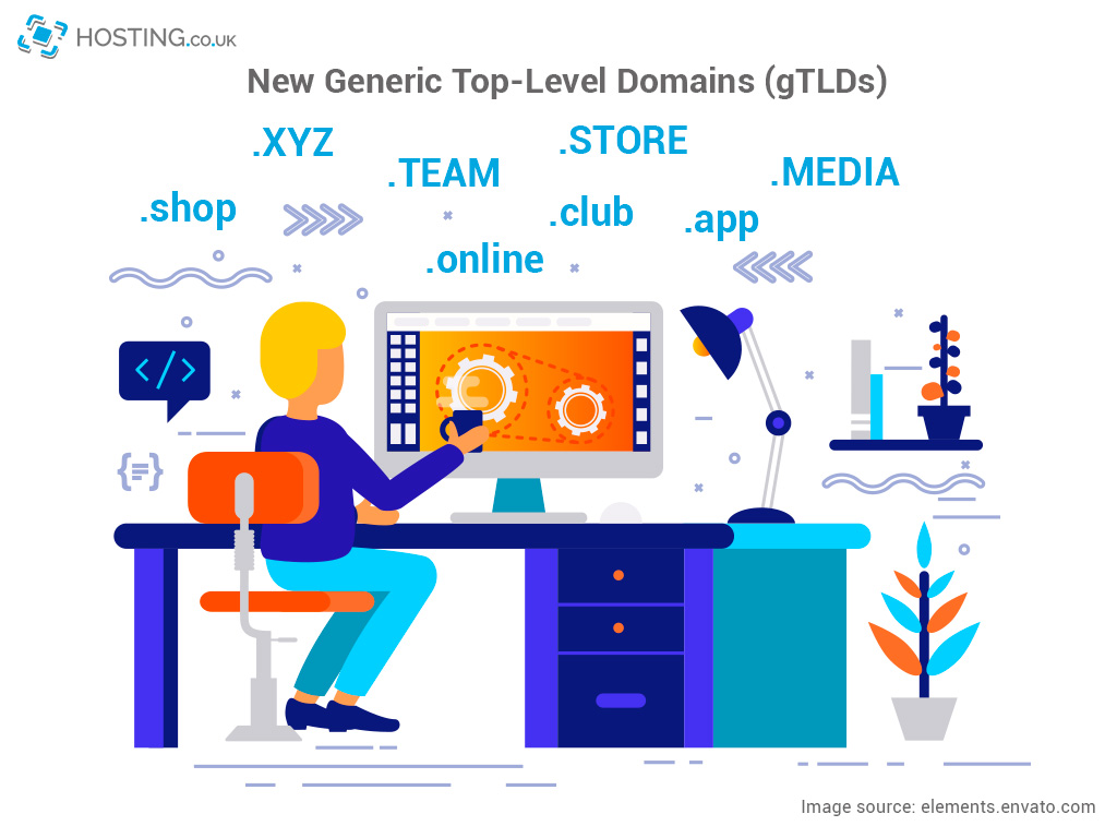 Register a new gTLD to better represent your website's brand